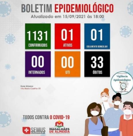 Boletim Informativo
